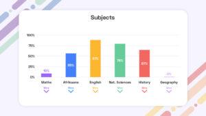 WorksheetCloud report card screenshot